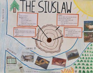 The Siuslaw Presentation